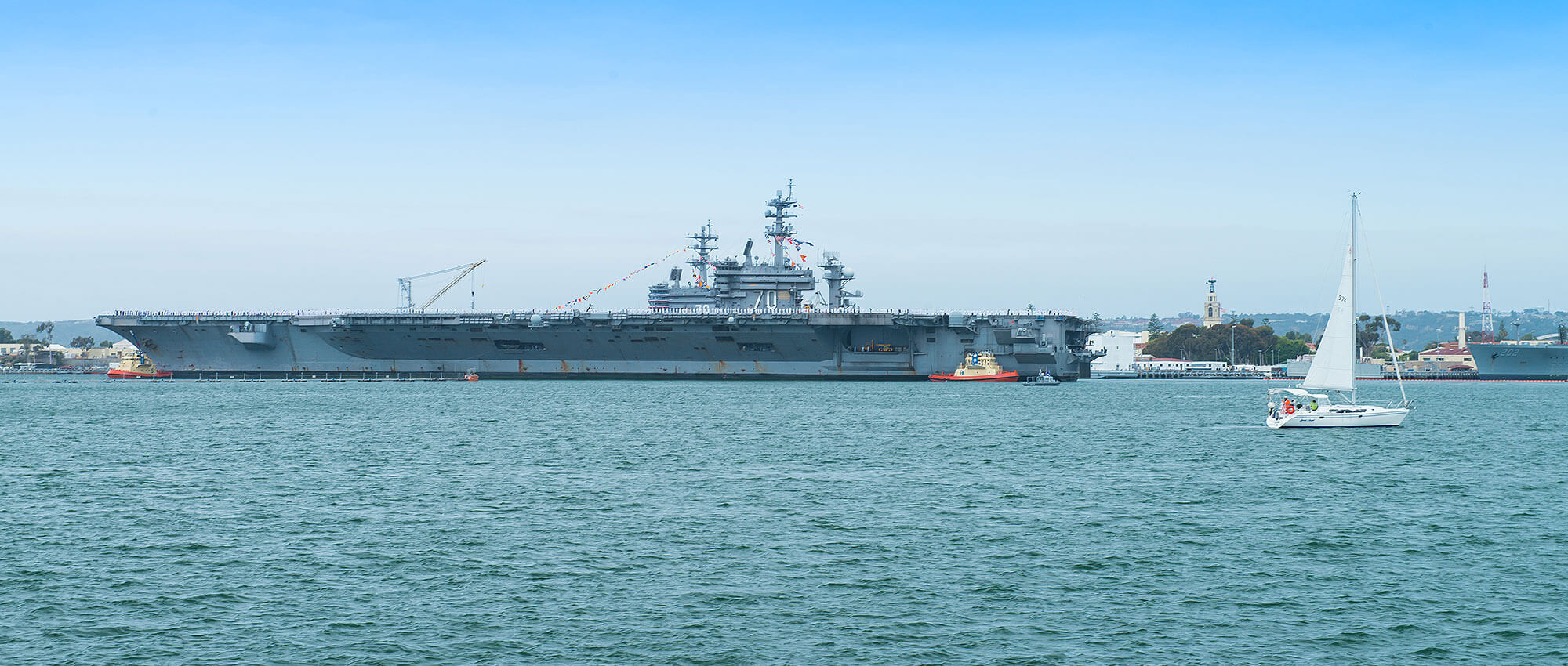Military History of San Diego